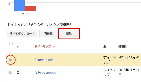 サイトマップの更新(再送信と削除)